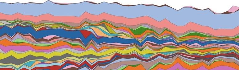 stream-graph